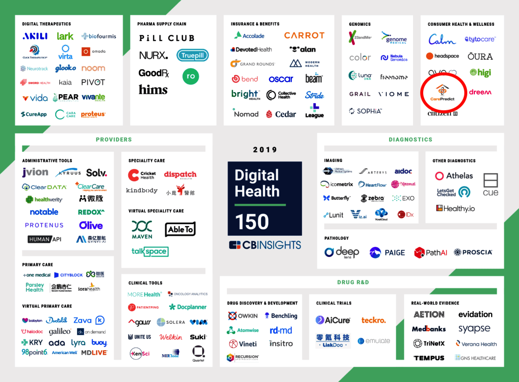 CarePredict named to the first Digital 150 List